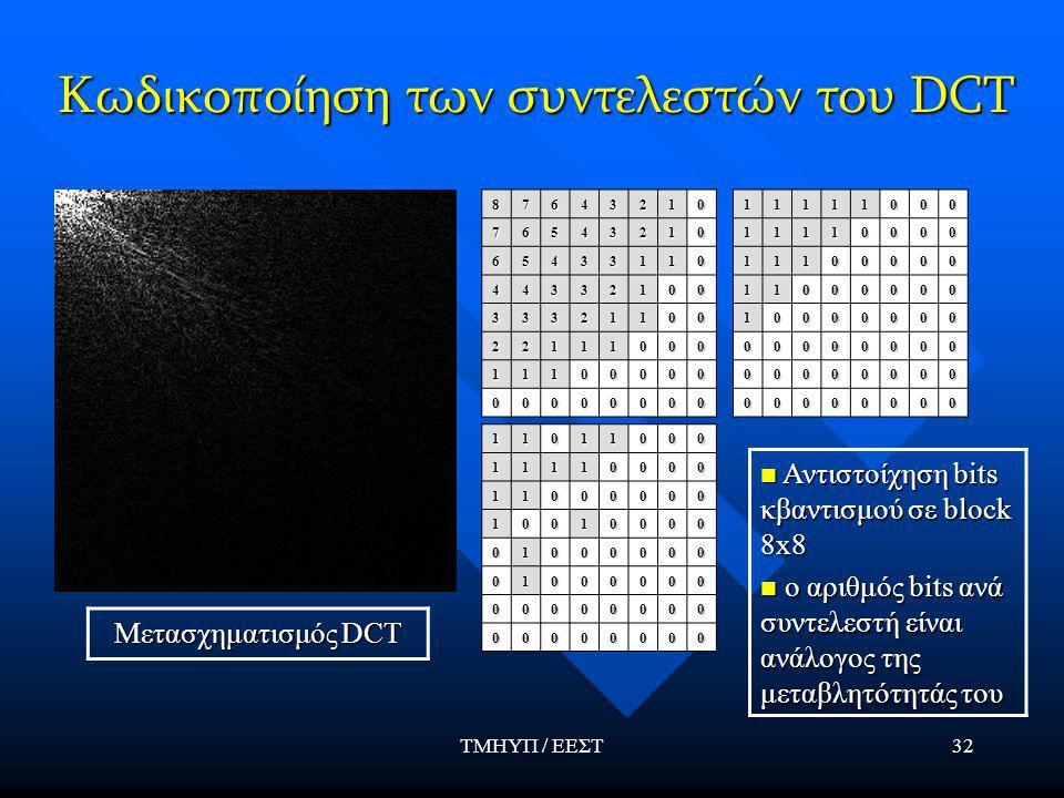 ΤΜΗΥΠ / ΕΕΣΤ32 Κωδικοποίηση των συντελεστών του DCT 8764321076543210 65433110 44332100 33321100 22111000 11100000 00000000 Μετασχηματισμός DCT Αντιστοίχηση bits κβαντισμού σε block 8x8 Αντιστοίχηση bits κβαντισμού σε block 8x8 ο αριθμός bits ανά συντελεστή είναι ανάλογος της μεταβλητότητάς του ο αριθμός bits ανά συντελεστή είναι ανάλογος της μεταβλητότητάς του 1111100011110000 11100000 11000000 10000000 00000000 00000000 00000000 1101100011110000 11000000 10010000 01000000 01000000 00000000 00000000