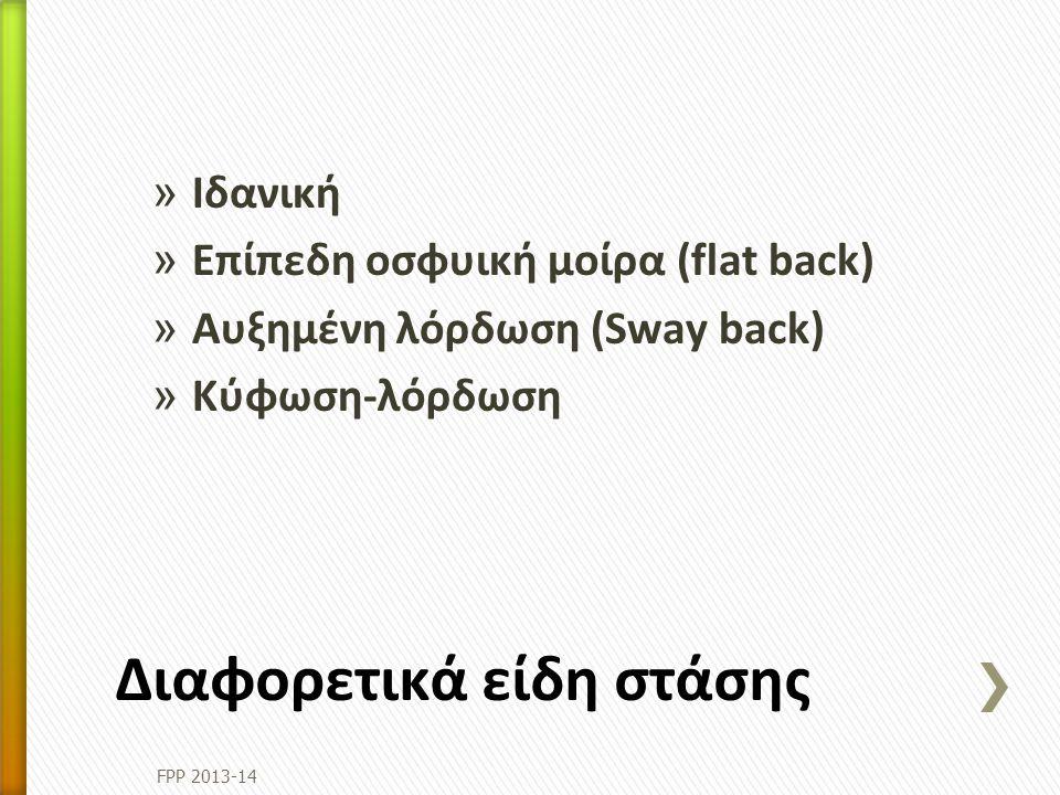 » Ιδανική » Επίπεδη οσφυική μοίρα (flat back) » Aυξημένη λόρδωση (Sway back) » Κύφωση-λόρδωση Διαφορετικά είδη στάσης FPP 2013-14