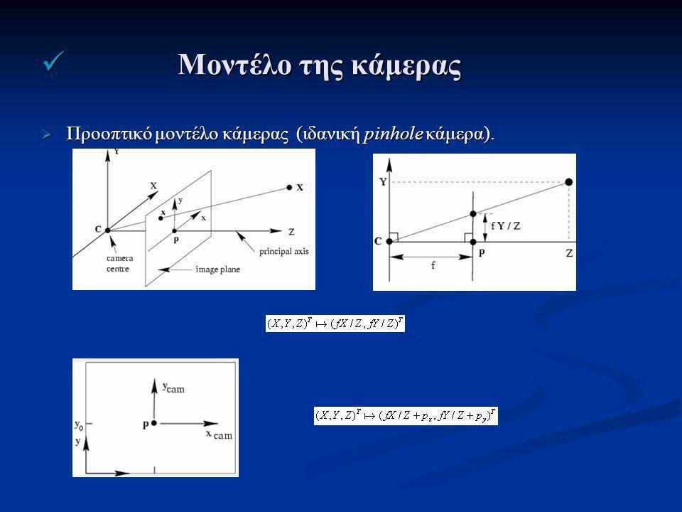  Παράδειγμα: Epipolar γραμμές