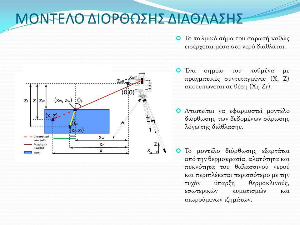 ΜΟΝΤΕΛΟ ΔΙΟΡΘΩΣΗΣ ΔΙΑΘΛΑΣΗΣ Το παλμικό σήμα του σαρωτή καθώς εισέρχεται μέσα στο νερό διαθλάται. Ένα σημείο του πυθμένα με πραγματικές συντεταγμένες (