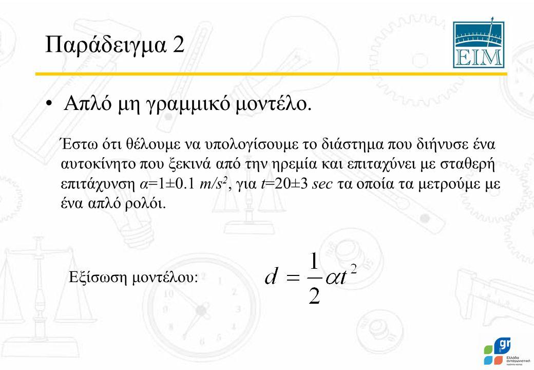 Παράδειγμα 2 Απλό μη γραμμικό μοντέλο.