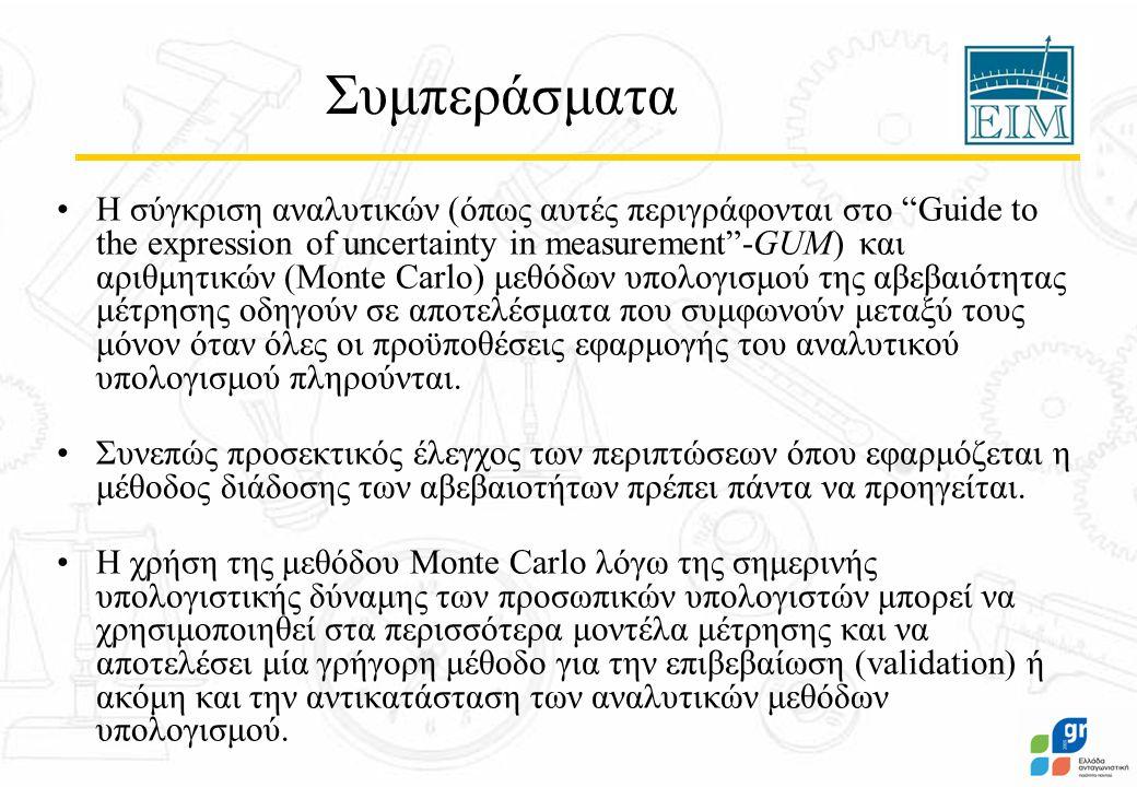 Συμπεράσματα Η σύγκριση αναλυτικών (όπως αυτές περιγράφονται στο Guide to the expression of uncertainty in measurement -GUM) και αριθμητικών (Monte Carlo) μεθόδων υπολογισμού της αβεβαιότητας μέτρησης οδηγούν σε αποτελέσματα που συμφωνούν μεταξύ τους μόνον όταν όλες οι προϋποθέσεις εφαρμογής του αναλυτικού υπολογισμού πληρούνται.