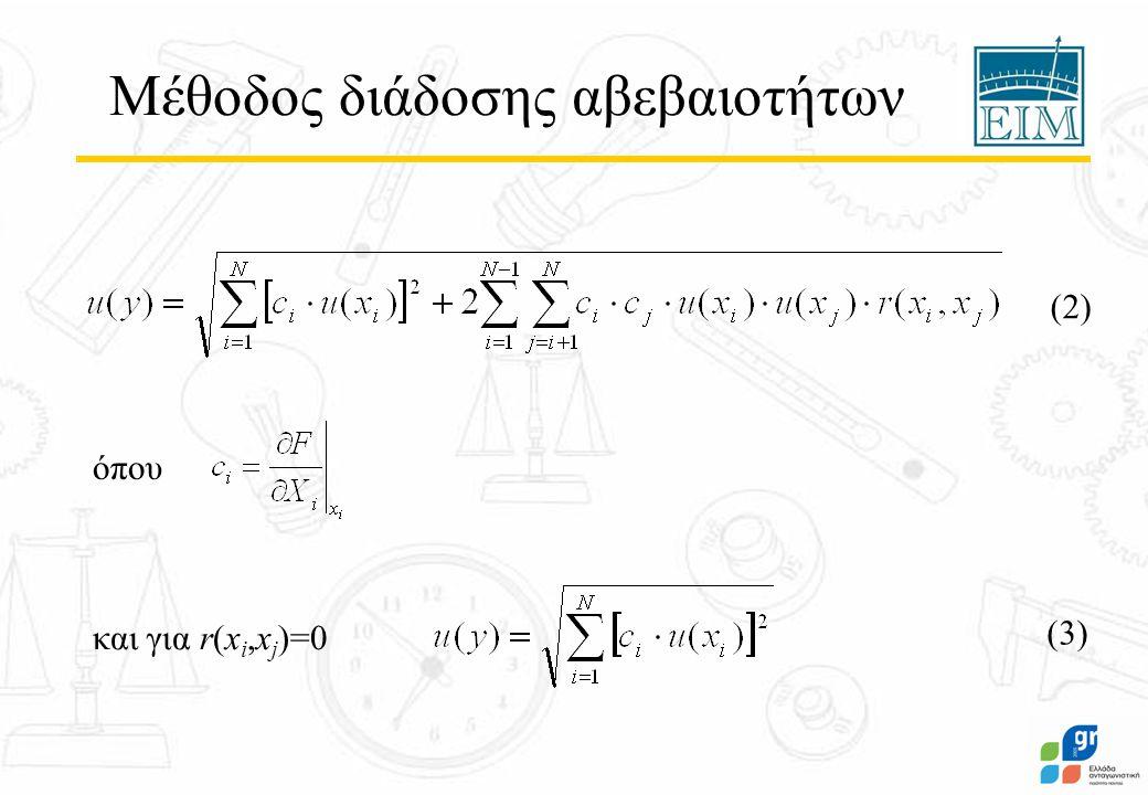 Μέθοδος διάδοσης αβεβαιοτήτων όπου και για r(x i,x j )=0 (2) (3)