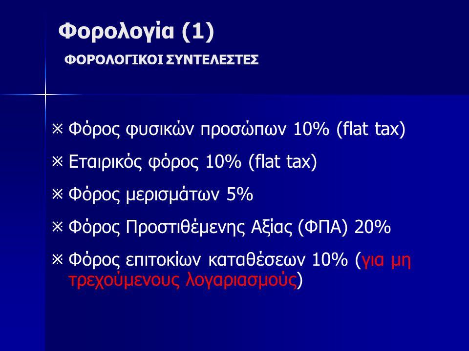 Φορολογία (1) ΦΟΡΟΛΟΓΙΚΟΙ ΣΥΝΤΕΛΕΣΤΕΣ   Φόρος φυσικών προσώπων 10% (flat tax)   Εταιρικός φόρος 10% (flat tax)   Φόρος μερισμάτων 5%   Φόρος Προστιθέμενης Αξίας (ΦΠΑ) 20%   Φόρος επιτοκίων καταθέσεων 10% (για μη τρεχούμενους λογαριασμούς)