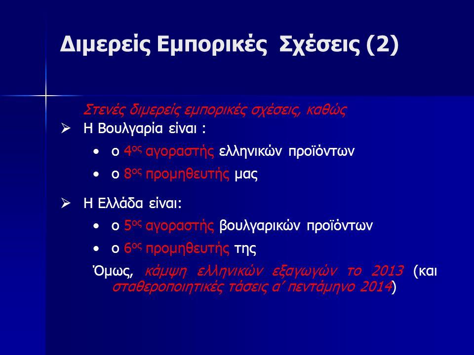 Διμερείς Εμπορικές Σχέσεις (2) Στενές διμερείς εμπορικές σχέσεις, καθώς   Η Βουλγαρία είναι : ο 4 ος αγοραστής ελληνικών προϊόντων ο 8 ος προμηθευτής μας   Η Ελλάδα είναι: ο 5 ος αγοραστής βουλγαρικών προϊόντων ο 6 ος προμηθευτής της Όμως, κάμψη ελληνικών εξαγωγών το 2013 (και σταθεροποιητικές τάσεις α' πεντάμηνο 2014)