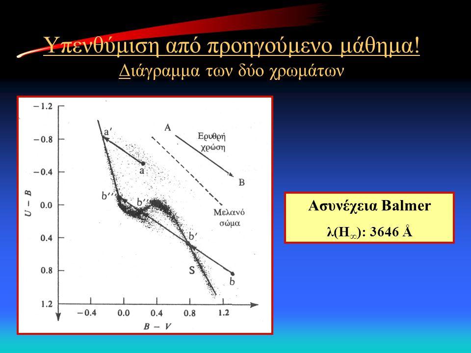 Υπενθύμιση από προηγούμενο μάθημα! Διάγραμμα των δύο χρωμάτων Ασυνέχεια Balmer λ(H ∞ ): 3646 Å