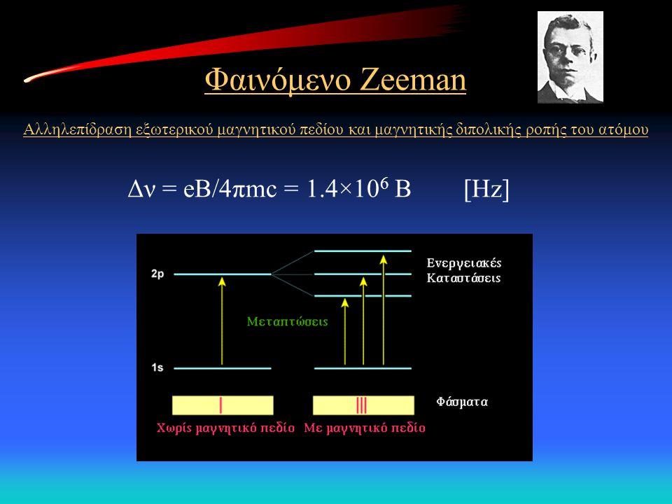Φαινόμενο Zeeman Αλληλεπίδραση εξωτερικού μαγνητικού πεδίου και μαγνητικής διπολικής ροπής του ατόμου Δν = eB/4πmc = 1.4×10 6 B [Hz]
