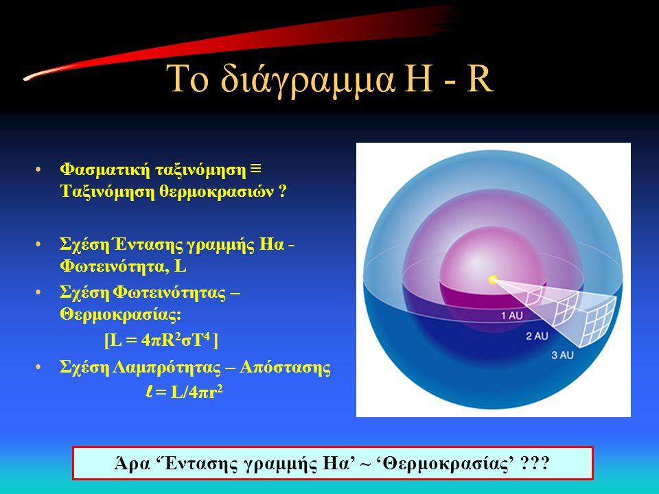 Το διάγραμμα Η - R Φασματική ταξινόμηση ≡ Ταξινόμηση θερμοκρασιών ? Σχέση Έντασης γραμμής Ηα - Φωτεινότητα, L Σχέση Φωτεινότητας – Θερμοκρασίας: [L =