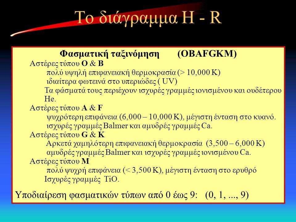 Το διάγραμμα H - R Φασματική ταξινόμηση (OBAFGKM) Αστέρες τύπου O & B πολύ υψηλή επιφανειακή θερμοκρασία (> 10,000 K) ιδιαίτερα φωτεινά στο υπεριώδες