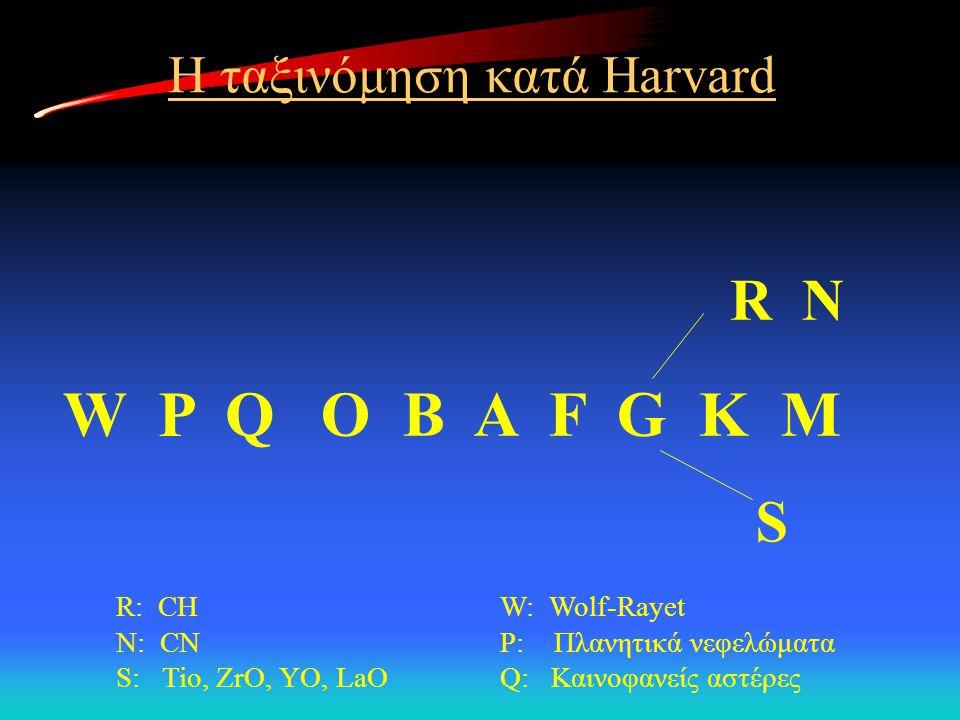 Η ταξινόμηση κατά Harvard O B A F G K M R N S W P Q R: CHW: Wolf-Rayet N: CNP: Πλανητικά νεφελώματα S: Tio, ZrO, YO, LaOQ: Καινοφανείς αστέρες
