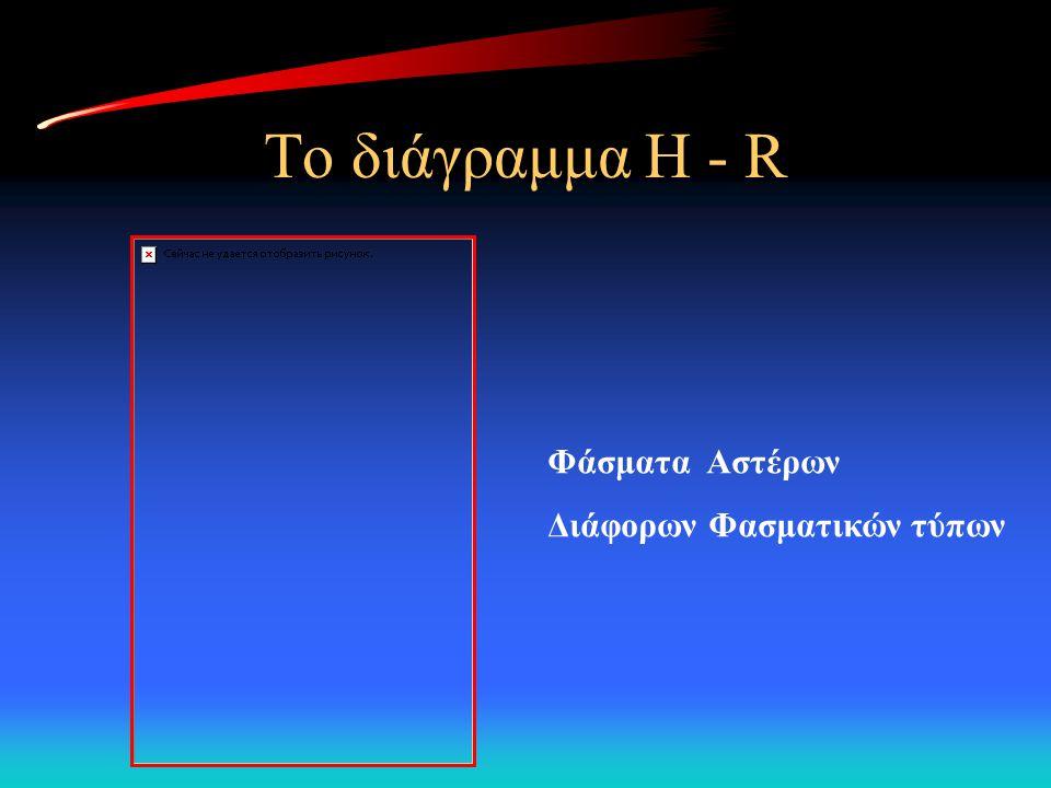 Φάσματα Αστέρων Διάφορων Φασματικών τύπων