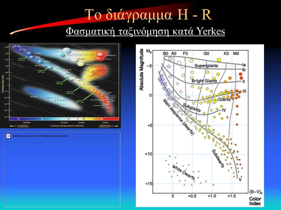 Το διάγραμμα H - R Φασματική ταξινόμηση κατά Yerkes