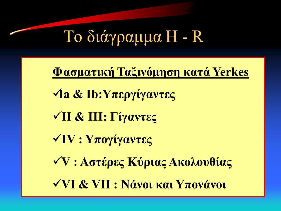 Το διάγραμμα H - R Φασματική Ταξινόμηση κατά Yerkes Ia & Ib:Υπεργίγαντες II & III: Γίγαντες IV : Υπογίγαντες V : Αστέρες Κύριας Ακολουθίας VI & VII :