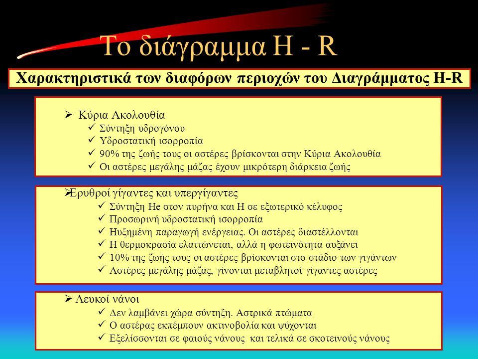 Το διάγραμμα H - R  Κύρια Ακολουθία Σύντηξη υδρογόνου Υδροστατική ισορροπία 90% της ζωής τους οι αστέρες βρίσκονται στην Κύρια Ακολουθία Οι αστέρες μ