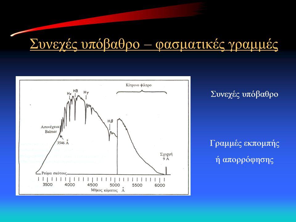 Συνεχές υπόβαθρο – φασματικές γραμμές Συνεχές υπόβαθρο Γραμμές εκπομπής ή απορρόφησης