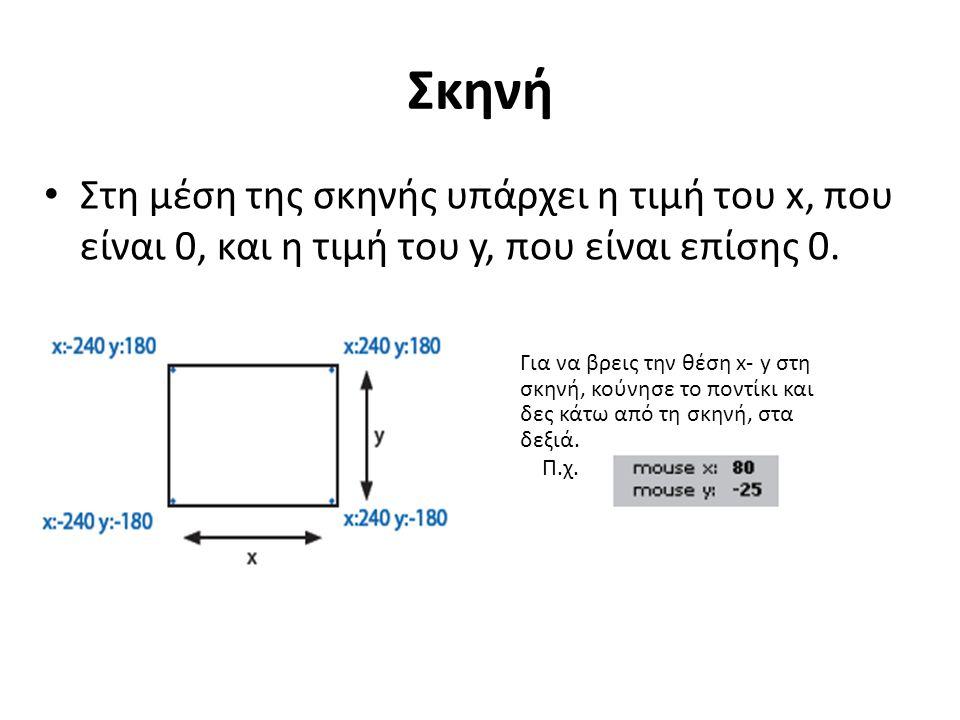 Σκηνή Στη μέση της σκηνής υπάρχει η τιμή του x, που είναι 0, και η τιμή του y, που είναι επίσης 0.