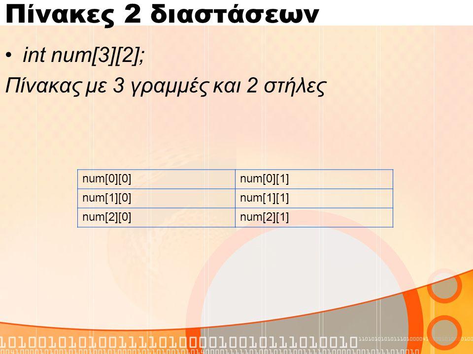 int num[3][2]; Πίνακας με 3 γραμμές και 2 στήλες Πίνακες 2 διαστάσεων num[0][0]num[0][1] num[1][0]num[1][1] num[2][0]num[2][1]