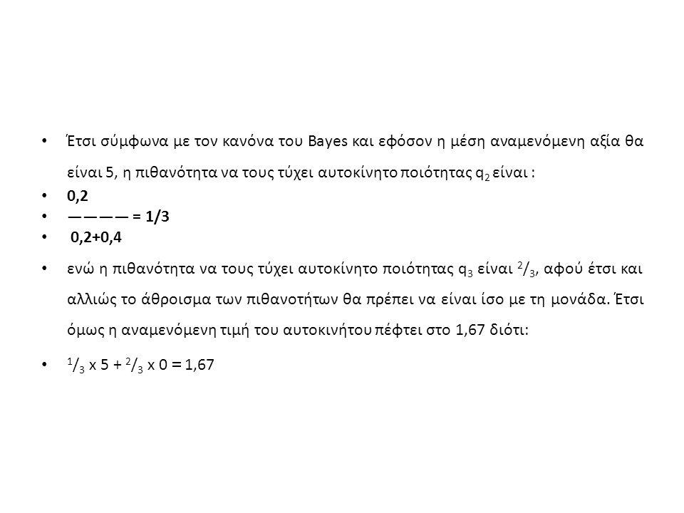 Έτσι σύμφωνα με τον κανόνα του Bayes και εφόσον η μέση αναμενόμενη αξία θα είναι 5, η πιθανότητα να τους τύχει αυτοκίνητο ποιότητας q 2 είναι : 0,2 ——