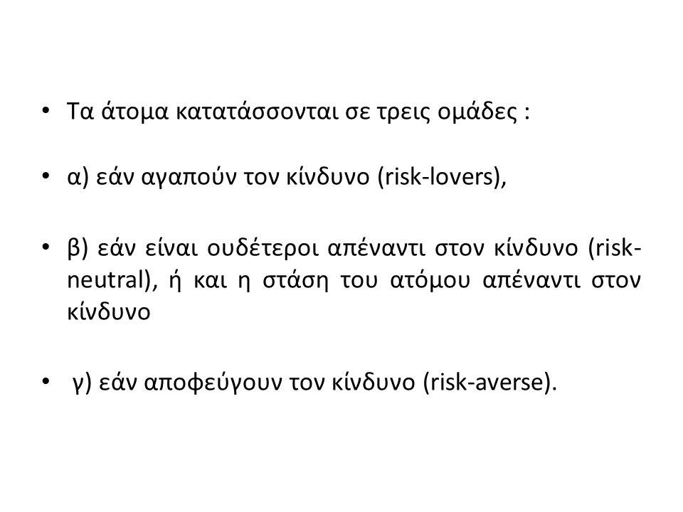 Τα άτομα κατατάσσονται σε τρεις ομάδες : α) εάν αγαπούν τον κίνδυνο (risk-lovers), β) εάν είναι ουδέτεροι απέναντι στον κίνδυνο (risk- neutral), ή και
