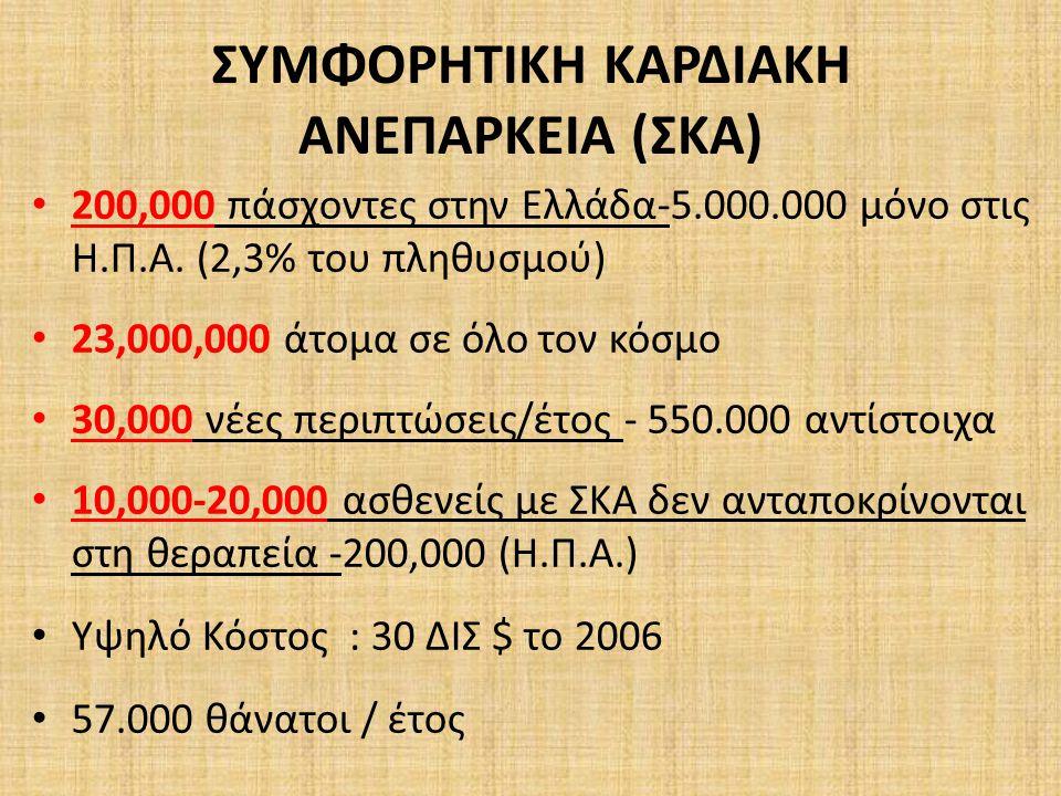 ΣΥΜΦΟΡΗΤΙΚΗ ΚΑΡΔΙΑΚΗ ΑΝΕΠΑΡΚΕΙΑ (ΣΚΑ) 200,000 πάσχοντες στην Ελλάδα-5.000.000 μόνο στις Η.Π.Α.