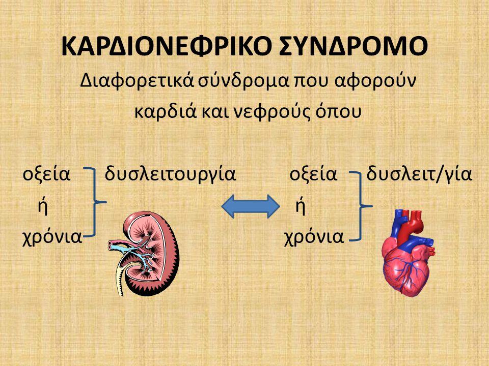 ΚΑΡΔΙΟΝΕΦΡΙΚΟ ΣΥΝΔΡΟΜΟ Διαφορετικά σύνδρομα που αφορούν καρδιά και νεφρούς όπου οξεία δυσλειτουργία οξεία δυσλειτ/γία ή ή χρόνια