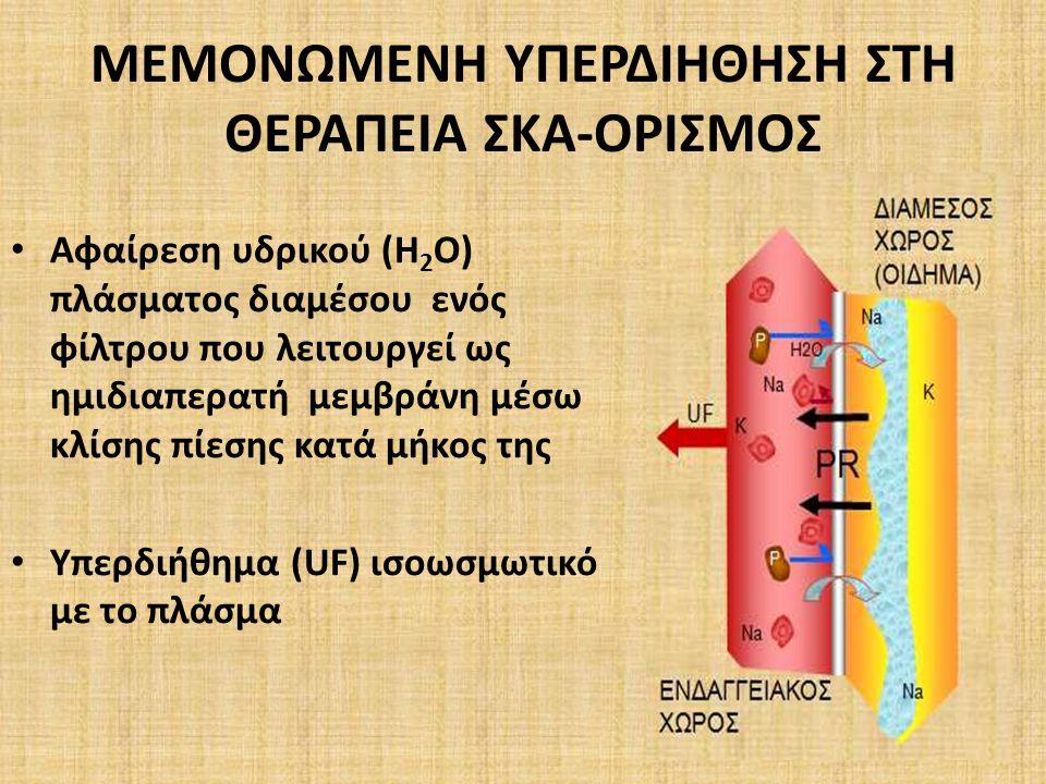 ΜΕΜΟΝΩΜΕΝΗ ΥΠΕΡΔΙΗΘΗΣΗ ΣΤΗ ΘΕΡΑΠΕΙΑ ΣΚΑ-ΟΡΙΣΜΟΣ Αφαίρεση υδρικού (Η 2 Ο) πλάσματος διαμέσου ενός φίλτρου που λειτουργεί ως ημιδιαπερατή μεμβράνη μέσω κλίσης πίεσης κατά μήκος της Υπερδιήθημα (UF) ισοωσμωτικό με το πλάσμα