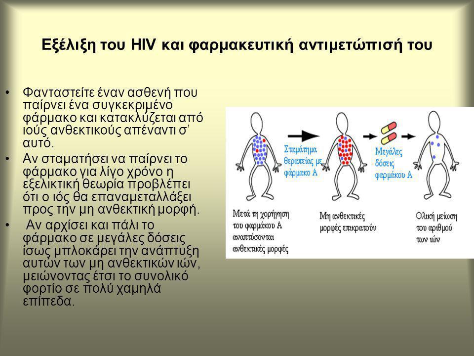 Εξέλιξη του HIV και φαρμακευτική αντιμετώπισή του Φανταστείτε έναν ασθενή που παίρνει ένα συγκεκριμένο φάρμακο και κατακλύζεται από ιούς ανθεκτικούς απέναντι σ' αυτό.