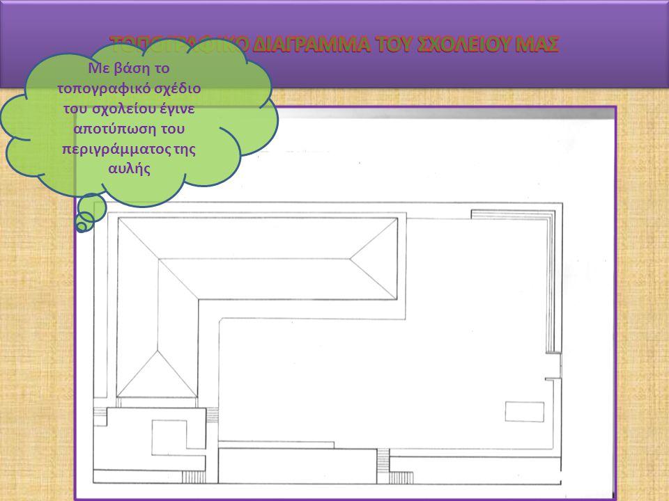 Με βάση το τοπογραφικό σχέδιο του σχολείου έγινε αποτύπωση του περιγράμματος της αυλής