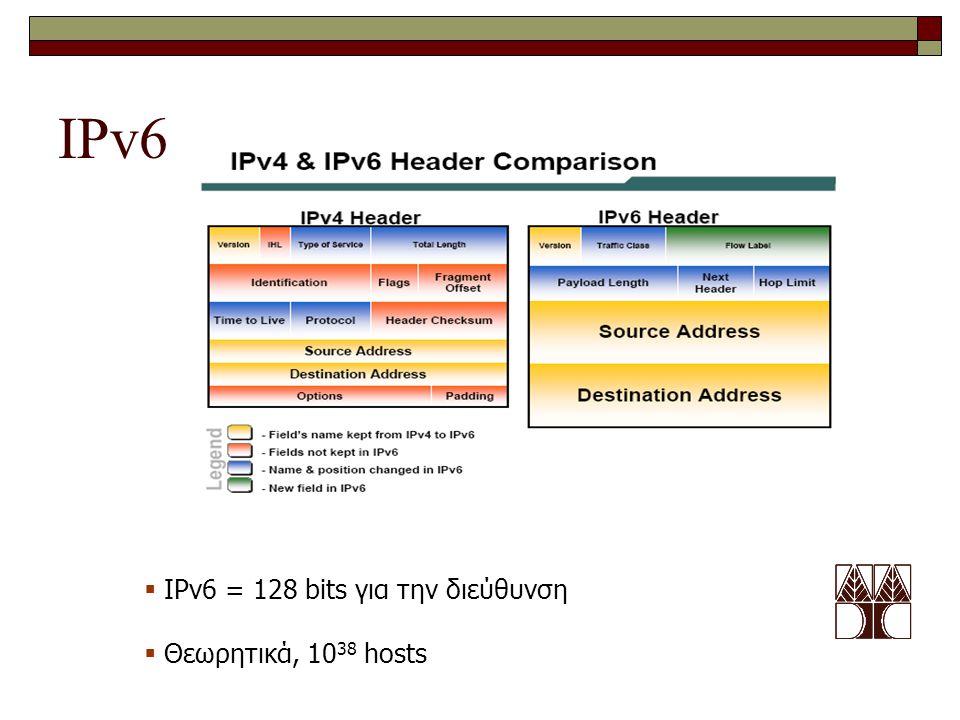 IPv6  IPv6 = 128 bits για την διεύθυνση  Θεωρητικά, 10 38 hosts