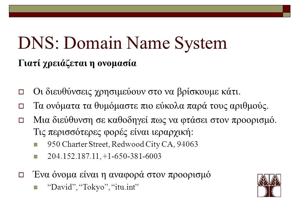 DNS: Domain Name System Γιατί χρειάζεται η ονομασία  Οι διευθύνσεις χρησιμεύουν στο να βρίσκουμε κάτι.  Τα ονόματα τα θυμόμαστε πιο εύκολα παρά τους