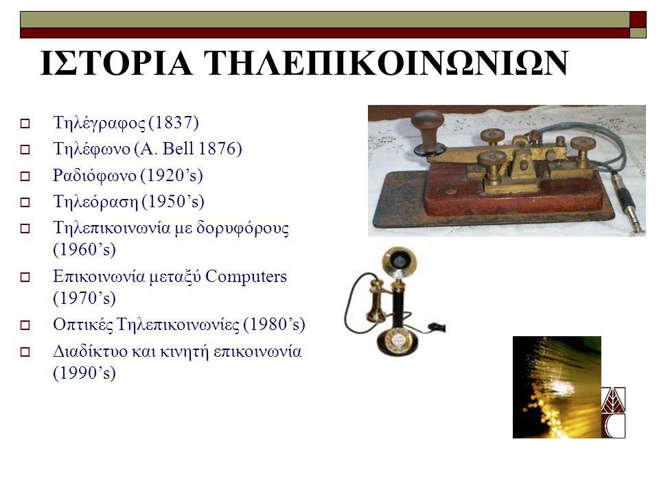 ΙΣΤΟΡΙΑ ΤΗΛΕΠΙΚΟΙΝΩΝΙΩΝ  Τηλέγραφος (1837)  Τηλέφωνο (A. Bell 1876)  Ραδιόφωνο (1920's)  Τηλεόραση (1950's)  Τηλεπικοινωνία με δορυφόρους (1960's