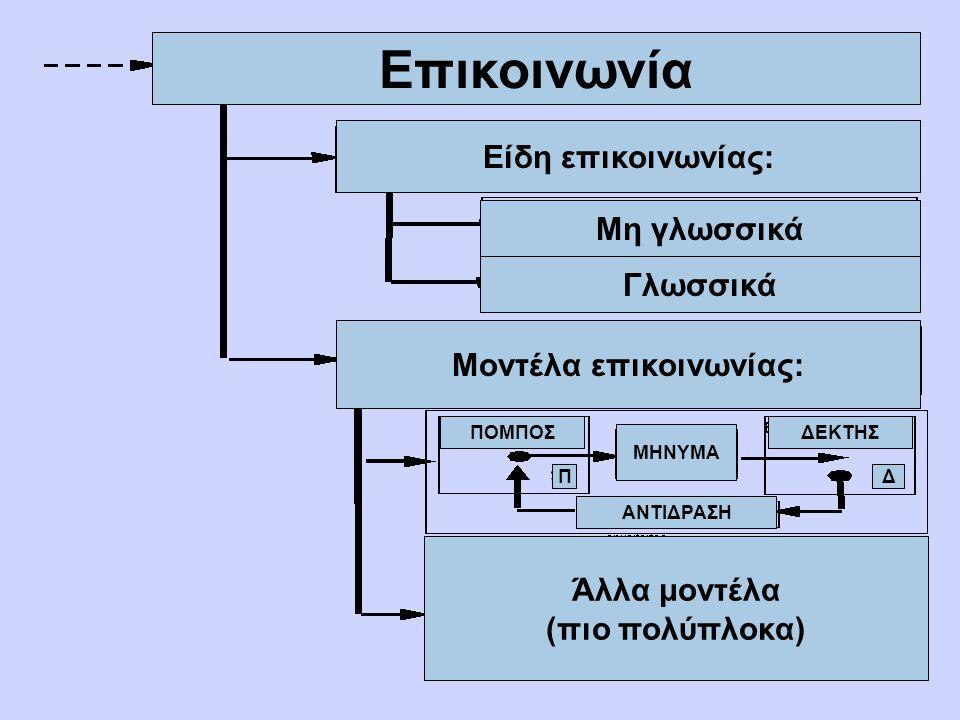 Διεπιστημονικοί κλάδοι Πραγματολογία/ πραγματογλωσσολογία Κοινωνιογλωσσολογία Ψυχογλωσσολογία/ ψυχολογία της γλώσσας Νευρογλωσσολογία Ιστοριογλωσσολογία Εφαρμοσμένη Γλωσσολογία