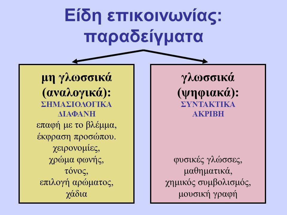 Είδη επικοινωνίας: παραδείγματα μη γλωσσικά (αναλογικά): ΣΗΜΑΣΙΟΛΟΓΙΚΑ ΔΙΑΦΑΝΗ επαφή με το βλέμμα, έκφραση προσώπου.