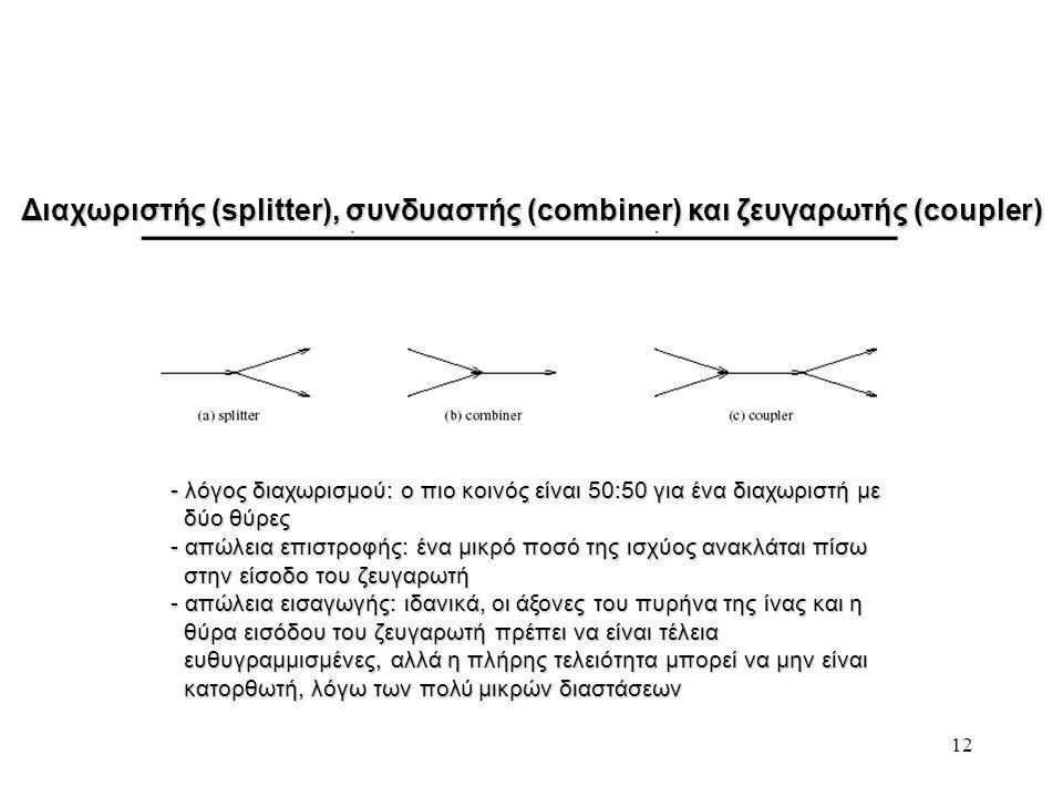 12 Διαχωριστής (splitter), συνδυαστής (combiner) και ζευγαρωτής (coupler) - λόγος διαχωρισμού: ο πιο κοινός είναι 50:50 για ένα διαχωριστή με δύο θύρες δύο θύρες - απώλεια επιστροφής: ένα μικρό ποσό της ισχύος ανακλάται πίσω στην είσοδο του ζευγαρωτή στην είσοδο του ζευγαρωτή - απώλεια εισαγωγής: ιδανικά, οι άξονες του πυρήνα της ίνας και η θύρα εισόδου του ζευγαρωτή πρέπει να είναι τέλεια θύρα εισόδου του ζευγαρωτή πρέπει να είναι τέλεια ευθυγραμμισμένες, αλλά η πλήρης τελειότητα μπορεί να μην είναι ευθυγραμμισμένες, αλλά η πλήρης τελειότητα μπορεί να μην είναι κατορθωτή, λόγω των πολύ μικρών διαστάσεων κατορθωτή, λόγω των πολύ μικρών διαστάσεων