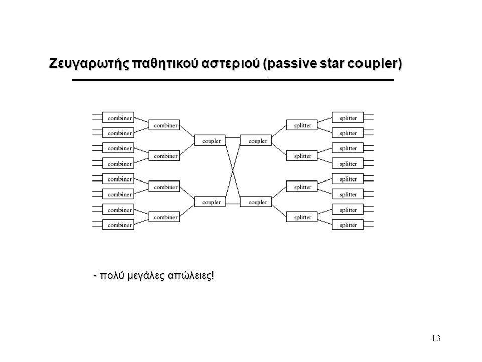 13 Ζευγαρωτής παθητικού αστεριού (passive star coupler) - πολύ μεγάλες απώλειες!