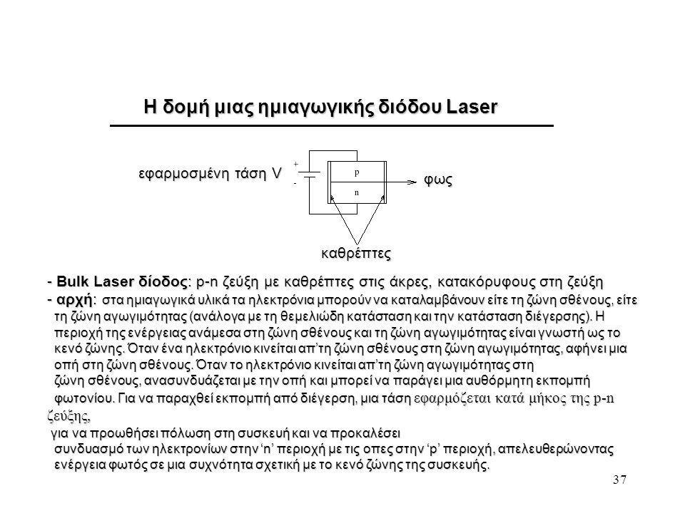 37 Η δομή μιας ημιαγωγικής διόδου Laser φως εφαρμοσμένη τάση V καθρέπτες - Bulk Laser δίοδος: p-n ζεύξη με καθρέπτες στις άκρες, κατακόρυφους στη ζεύξη - αρχή: στα ημιαγωγικά υλικά τα ηλεκτρόνια μπορούν να καταλαμβάνουν είτε τη ζώνη σθένους, είτε τη ζώνη αγωγιμότητας (ανάλογα με τη θεμελιώδη κατάσταση και την κατάσταση διέγερσης).