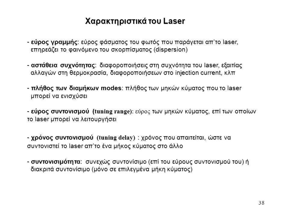 38 Χαρακτηριστικά του Laser - εύρος γραμμής: εύρος φάσματος του φωτός που παράγεται απ'το laser, επηρεάζει το φαινόμενο του σκορπίσματος (dispersion) επηρεάζει το φαινόμενο του σκορπίσματος (dispersion) - αστάθεια συχνότητας: διαφοροποιήσεις στη συχνότητα του laser, εξαιτίας αλλαγών στη θερμοκρασία, διαφοροποιήσεων στο injection current, κλπ αλλαγών στη θερμοκρασία, διαφοροποιήσεων στο injection current, κλπ - πλήθος των διαμήκων modes: πλήθος των μηκών κύματος που το laser μπορεί να ενισχύσει μπορεί να ενισχύσει - εύρος συντονισμού ( tuning range): εύρος των μηκών κύματος, επί των οποίων το laser μπορεί να λειτουργήσει - χρόνος συντονισμού (tuning delay) : χρόνος που απαιτείται, ώστε να συντονιστεί το laser απ'το ένα μήκος κύματος στο άλλο - συντονισιμότητα: συνεχώς συντονίσιμο (επί του εύρους συντονισμού του) ή διακριτά συντονίσιμο (μόνο σε επιλεγμένα μήκη κύματος) διακριτά συντονίσιμο (μόνο σε επιλεγμένα μήκη κύματος)