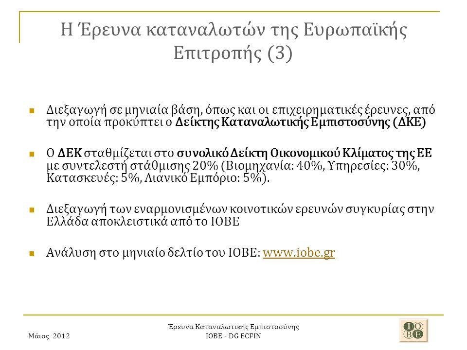 Μάιος 2012 Έρευνα Καταναλωτικής Εμπιστοσύνης ΙΟΒΕ - DG ECFIN H Έρευνα καταναλωτών της Ευρωπαϊκής Επιτροπής (3) Διεξαγωγή σε μηνιαία βάση, όπως και οι επιχειρηματικές έρευνες, από την οποία προκύπτει ο Δείκτης Καταναλωτικής Εμπιστοσύνης (ΔΚΕ) Ο ΔΕΚ σταθμίζεται στο συνολικό Δείκτη Οικονομικού Κλίματος της ΕΕ με συντελεστή στάθμισης 20% (Βιομηχανία: 40%, Υπηρεσίες: 30%, Κατασκευές: 5%, Λιανικό Εμπόριο: 5%).