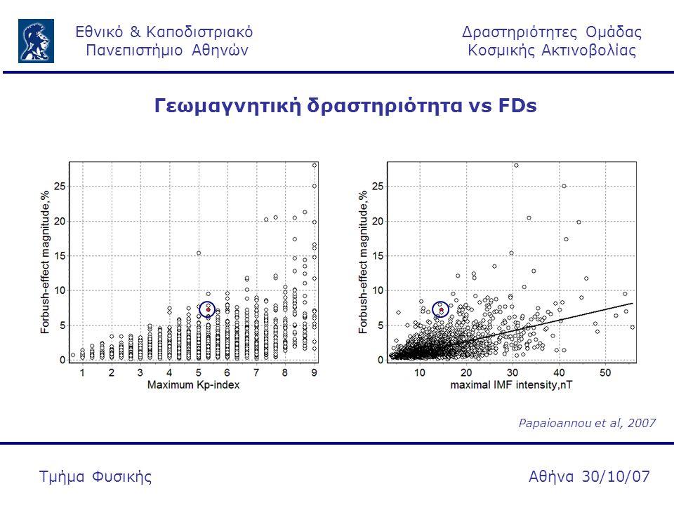 Δραστηριότητες Ομάδας Κοσμικής Ακτινοβολίας Εθνικό & Καποδιστριακό Πανεπιστήμιο Αθηνών Αθήνα 30/10/07Τμήμα Φυσικής Papaioannou et al, 2007 Γεωμαγνητική δραστηριότητα vs FDs
