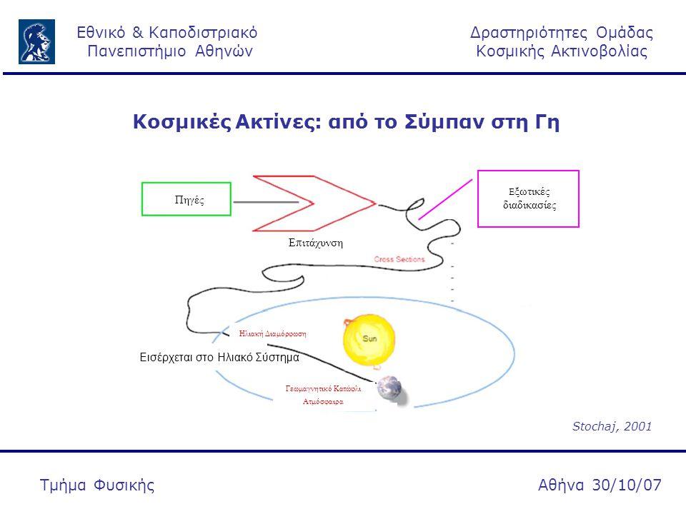 Δραστηριότητες Ομάδας Κοσμικής Ακτινοβολίας Εθνικό & Καποδιστριακό Πανεπιστήμιο Αθηνών Αθήνα 30/10/07Τμήμα Φυσικής Εισέρχεται στο Ηλιακό Σύστημα Πηγές Ε π ιτάχυνση Ηλιακή Διαμόρφωση Γεωμαγνητικό Κατώφλι Ατμόσφαιρα E ξωτικές διαδικασίες Κοσμικές Ακτίνες: από το Σύμπαν στη Γη Stochaj, 2001