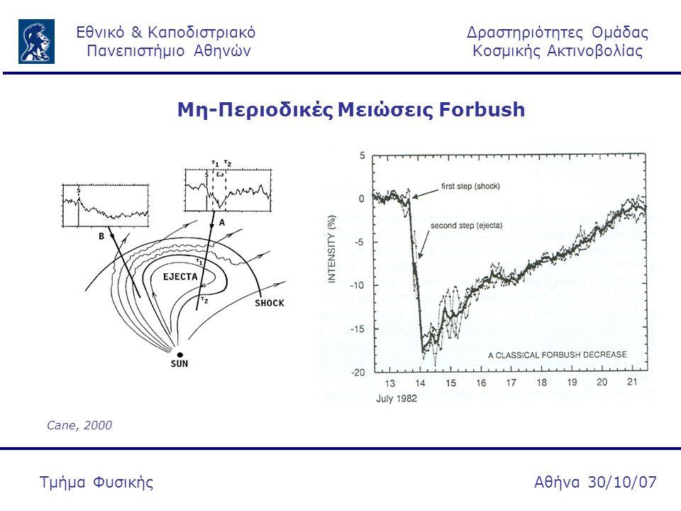 Δραστηριότητες Ομάδας Κοσμικής Ακτινοβολίας Εθνικό & Καποδιστριακό Πανεπιστήμιο Αθηνών Αθήνα 30/10/07Τμήμα Φυσικής Πιθανές εξηγήσεις: I.Η συνολική καταγεγραμμένη μεταβολή των ΚΑ θα μπορούσε να οφείλεται σε μαγνητικό νέφος II.Η διακοπτόμενη μείωση Forbush οφείλεται στην έλευση ενός διπλού κρουστικού κύματος III.Η μεταβολή των ΚΑ οφείλεται στην ύπαρξη μαγνητικού πόλου (magnetic pole) I.Απορρίπτεται II.Μέχρι σήμερα είναι η βέλτιστη εξήγηση III.Βρίσκεται υπό ανάλυση Αποτελέσματα: