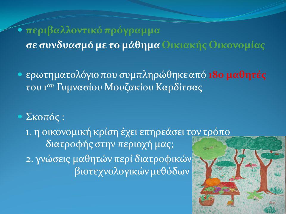 μια σύμπραξη του 1 ου Γυμνασίου Μουζακίου, του 2 ου Γυμνασίου Περαίας Θεσσαλονίκης & του 18 ου Γυμνασίου Αθηνών