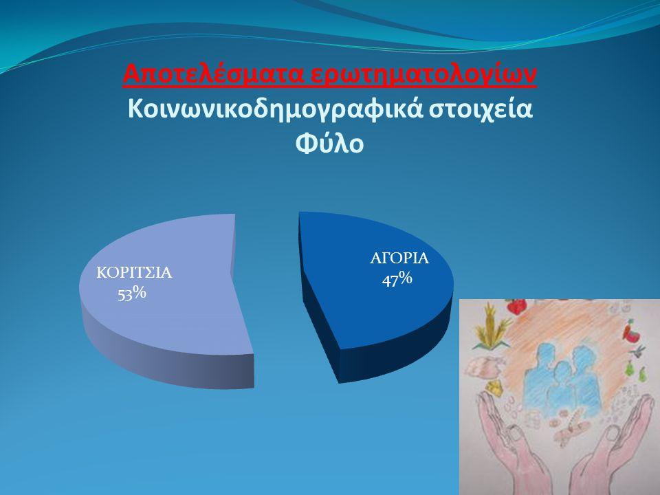Σημασία του προγράμματος : η σύμπραξη που επιτεύχθηκε μεταξύ του σχολείου μας, του 2 ου Γυμνασίου Περαίας Θεσσαλονίκης & του 18 ου Γυμνασίου Αθηνών δυ