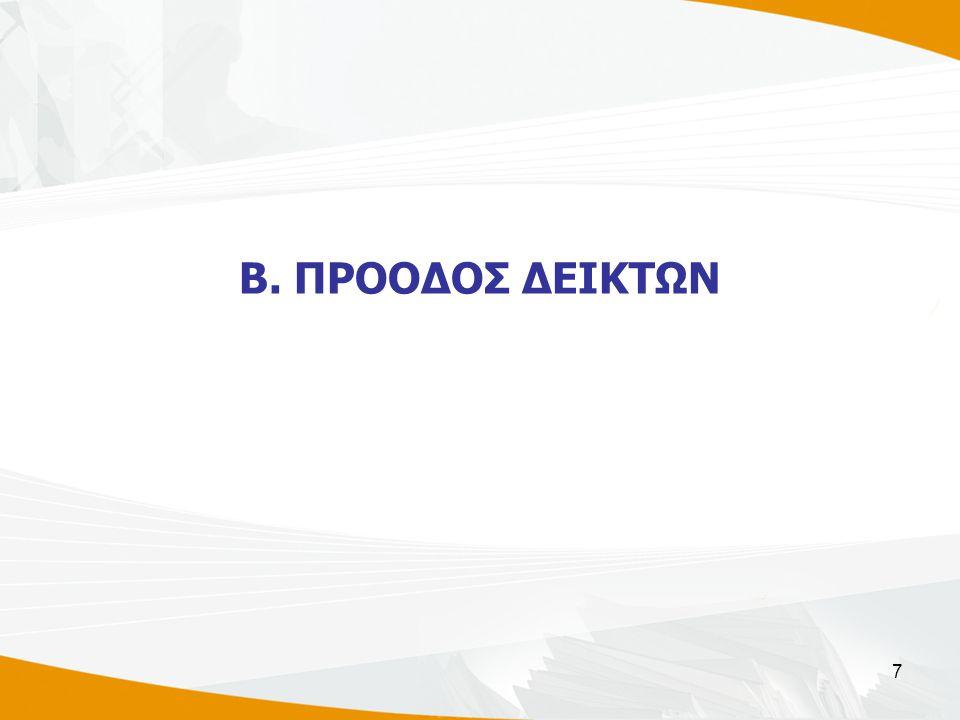 7 Β. ΠΡΟΟΔΟΣ ΔΕΙΚΤΩΝ