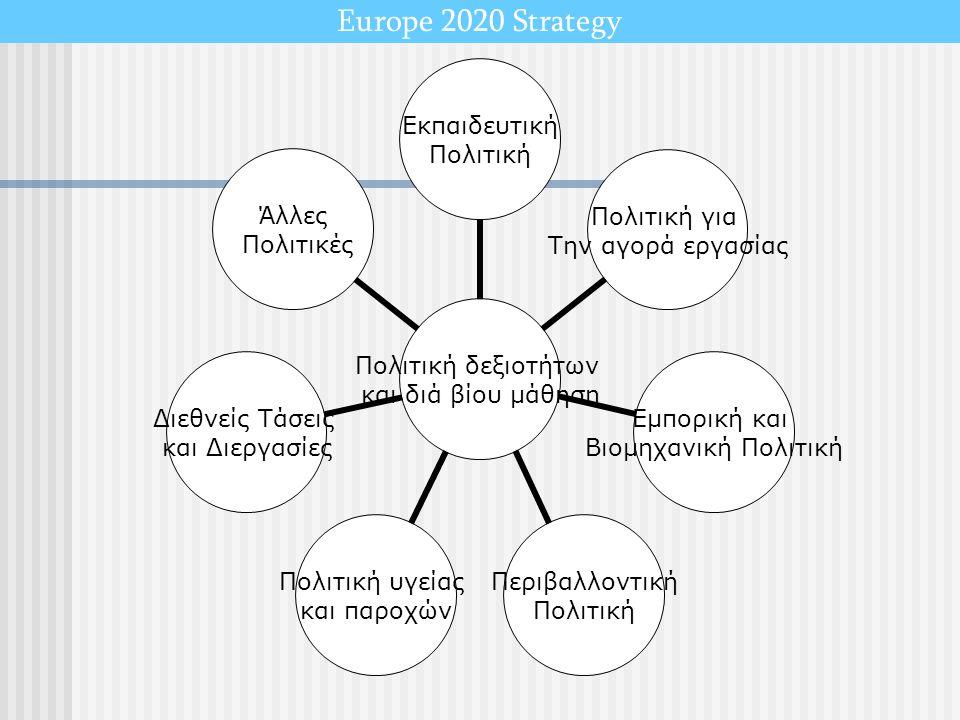 Europe 2020 Strategy Πολιτική δεξιοτήτων και διά βίου μάθηση Εκπαιδευτική Πολιτική Πολιτική για Την αγορά εργασίας Εμπορική και Βιομηχανική Πολιτική Π