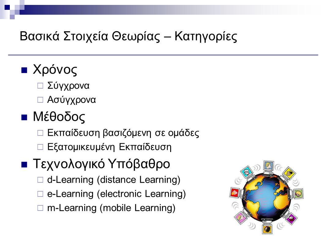 Βασικά Στοιχεία Θεωρίας – Κατηγορίες Χρόνος  Σύγχρονα  Ασύγχρονα Μέθοδος  Εκπαίδευση βασιζόμενη σε ομάδες  Εξατομικευμένη Εκπαίδευση Τεχνολογικό Υπόβαθρο  d-Learning (distance Learning)  e-Learning (electronic Learning)  m-Learning (mobile Learning)