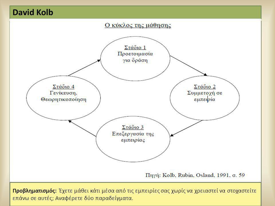 David Kolb Προβληματισμός: Έχετε μάθει κάτι μέσα από τις εμπειρίες σας χωρίς να χρειαστεί να στοχαστείτε επάνω σε αυτές; Αναφέρετε δύο παραδείγματα.