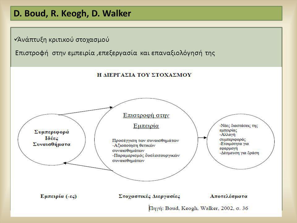 1;2 Ανάπτυξη κριτικού στοχασμού Επιστροφή στην εμπειρία,επεξεργασία και επαναξιολόγησή της D. Boud, R. Keogh, D. Walker
