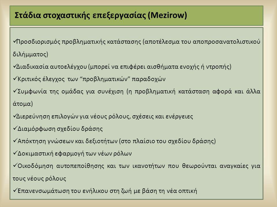 Στάδια στοχαστικής επεξεργασίας (Mezirow) Προσδιορισμός προβληματικής κατάστασης (αποτέλεσμα του αποπροσανατολιστικού διλήμματος) Διαδικασία αυτοελέγχ