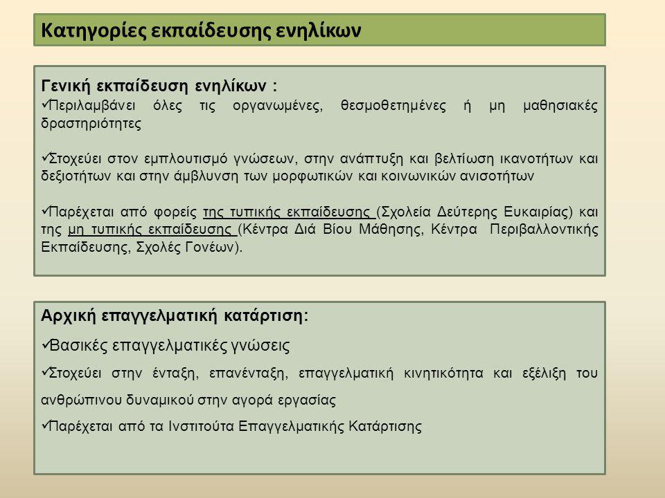 Στάδια στοχαστικής επεξεργασίας (Mezirow) Προσδιορισμός προβληματικής κατάστασης (αποτέλεσμα του αποπροσανατολιστικού διλήμματος) Διαδικασία αυτοελέγχου (μπορεί να επιφέρει αισθήματα ενοχής ή ντροπής) Κριτικός έλεγχος των προβληματικών παραδοχών Συμφωνία της ομάδας για συνέχιση (η προβληματική κατάσταση αφορά και άλλα άτομα) Διερεύνηση επιλογών για νέους ρόλους, σχέσεις και ενέργειες Διαμόρφωση σχεδίου δράσης Απόκτηση γνώσεων και δεξιοτήτων (στο πλαίσιο του σχεδίου δράσης) Δοκιμαστική εφαρμογή των νέων ρόλων Οικοδόμηση αυτοπεποίθησης και των ικανοτήτων που θεωρούνται αναγκαίες για τους νέους ρόλους Επανενσωμάτωση του ενήλικου στη ζωή με βάση τη νέα οπτική